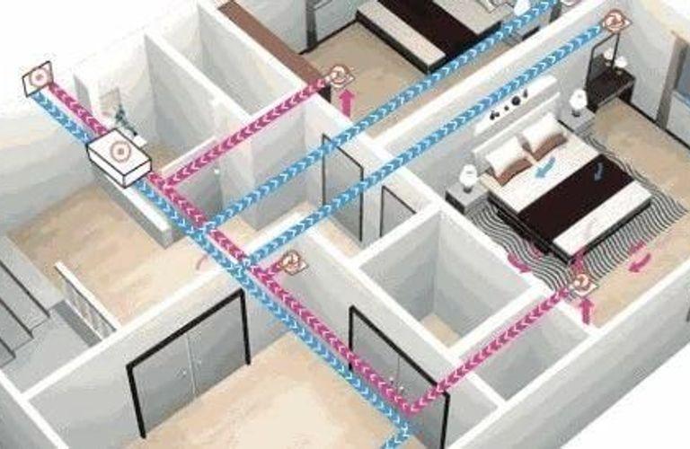 美国LENNOX室内新⻛系统团购开始啦!让您家的新鲜空⽓动起来,跟疾病说拜拜!