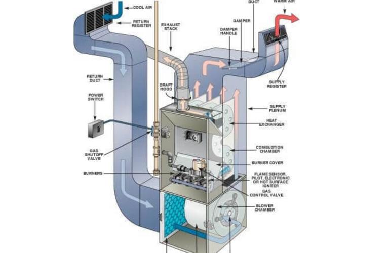 如何维护暖气炉?让系统运行更顺畅高效!